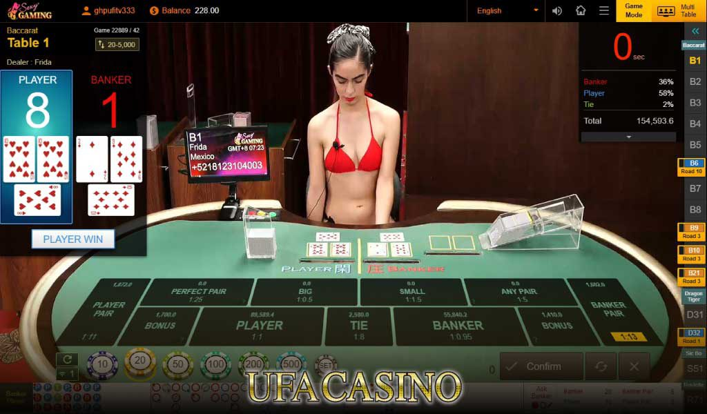 Sexy Baccarat จาก Sexy Gaming