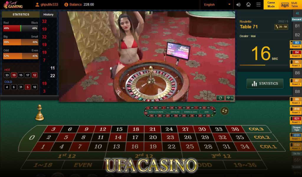 Sexy Roulette